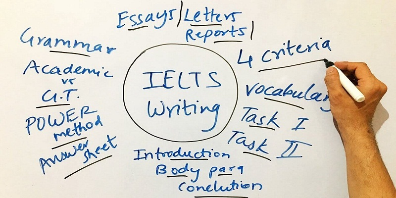 Is the order of information important in GT letter writing - IELTS Coaching Dwarka | Delhi
